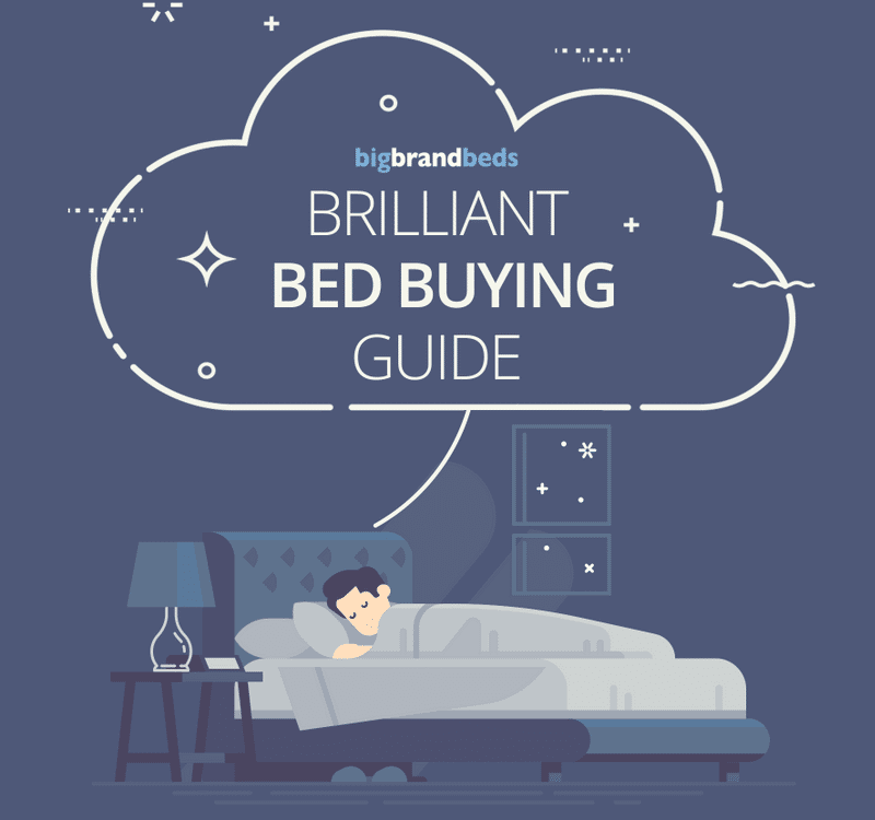 Brilliant Bed Buying Guide