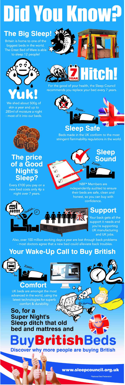 Beds & Mattresses - Buy British Beds & Mattresses