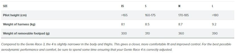 Ginie_Size