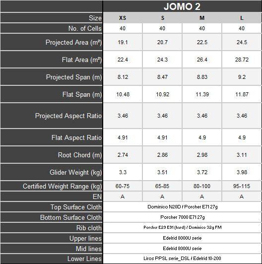Jomo2_Spec