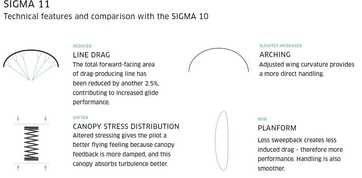 sigma11_comparison