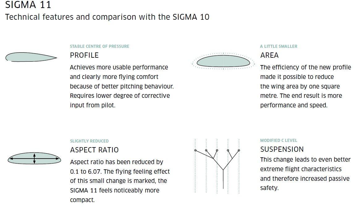 sigma11_comparison2