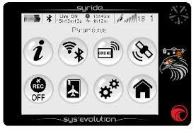 syride userbility