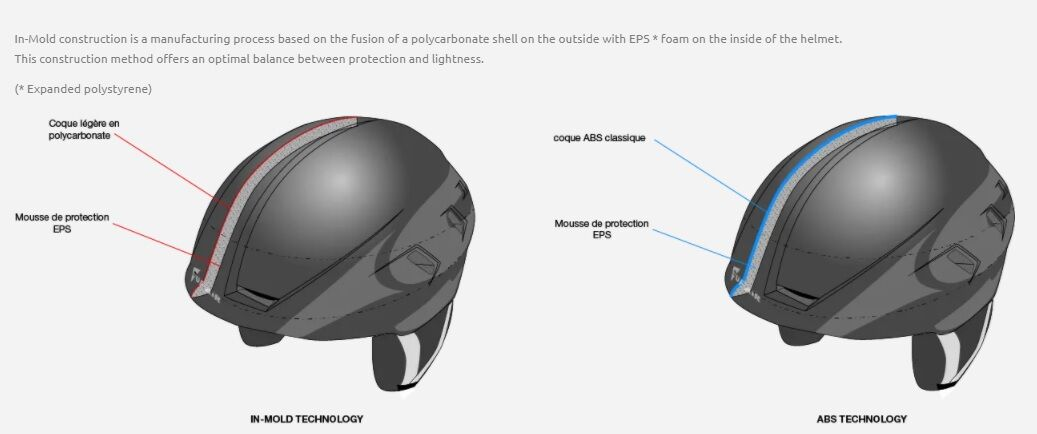 Tech_Data_Supair_Helmet