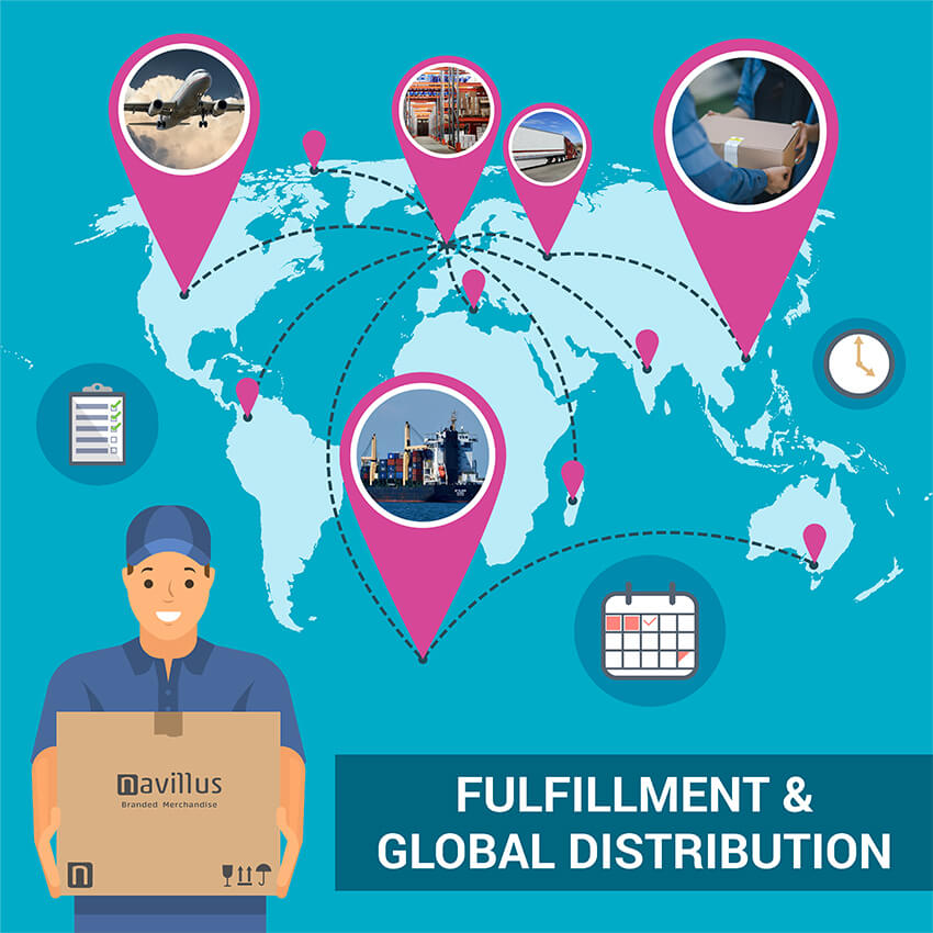 Navillus Fulfilment & Global Distribution Services