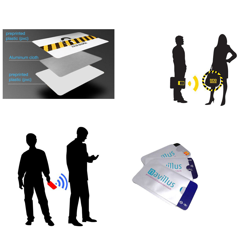 RFID Blocking Card Protection Wallet